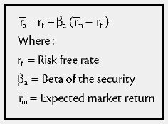 Capital Asset Pricing Model Definition