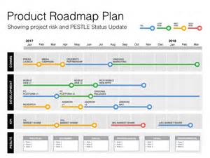 road map template keynote roadmap template with swot pestle