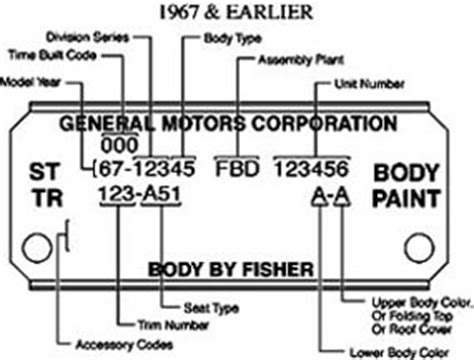 hellow i am trying to read a data tag for a 1965 pontiac