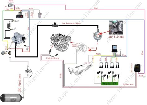 cng kit wiring diagram wiring diagram and schematic