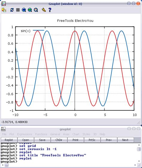 tutorial gnuplot linux download gnuplot 3d plot from file free letitbittropical