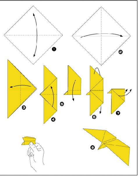 Origami Butterfly Easy - steps in origami butterfly comot