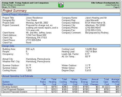 Energy Audit Sle Reports Project Management Audit Report Template
