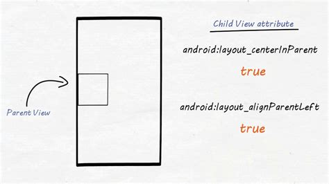 layout left android relativelayout in android relative layout tutorial