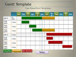 powerpoint gantt chart template free free gantt chart template driverlayer search engine