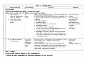 Landscape Lesson Plans Ks2 Rivers Planning Ks2 By Squirrel9367 Teaching Resources