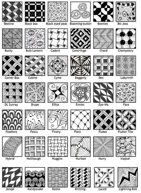 doodle patterns wikipedia draw zentangle for relaxation do it and how