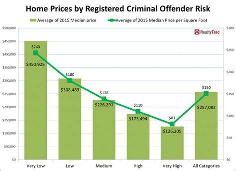 report shows relationship between registered criminal