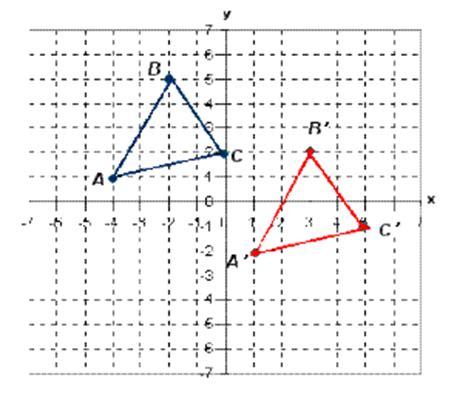 pre image virginia math sol definition pre image