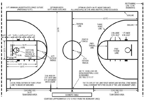 half court basketball court dimensions quotes