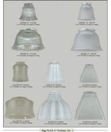glass shades lighting retailer nz
