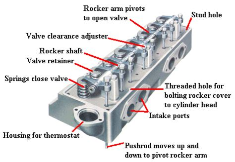 design construction application of engine components maritime world ships machineries shipping and seafarers
