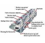 Just The Basics — Dover Cylinder Head