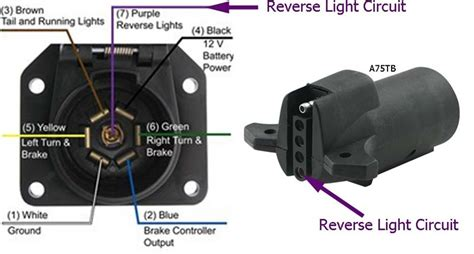 activate boat trailer surge brake lockout