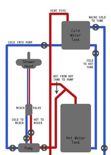 wiring electric shower diagram repair wiring scheme