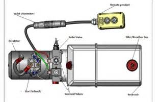 pj trailer wiring problem