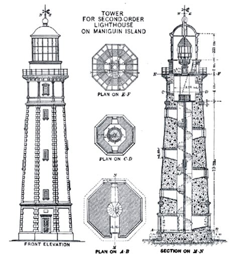 lighthouse home floor plans file antique maniguin lighthouse original design png wikimedia commons