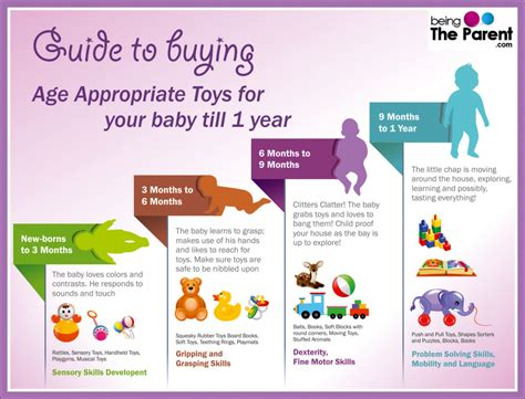 age appropriate baby toys guide to buying age appropriate toys newborns to 1 year