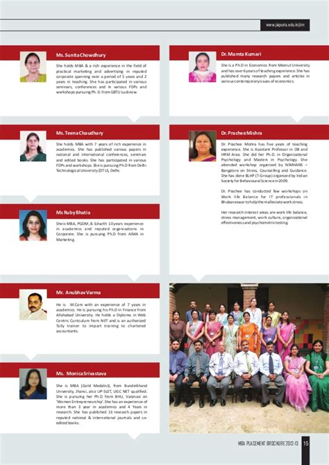 Jims Kalkaji Mba Placement by Jaipuria Mba Placement 2013