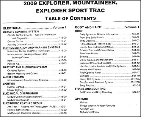 auto manual repair 2009 ford explorer sport trac lane departure warning service manual 2009 ford explorer sport trac owners manual download service manual 2009 ford