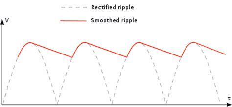 filter capacitor ripple current 6moons audio reviews nem ai 50