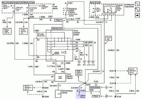 third brake light wiring diagram dejual