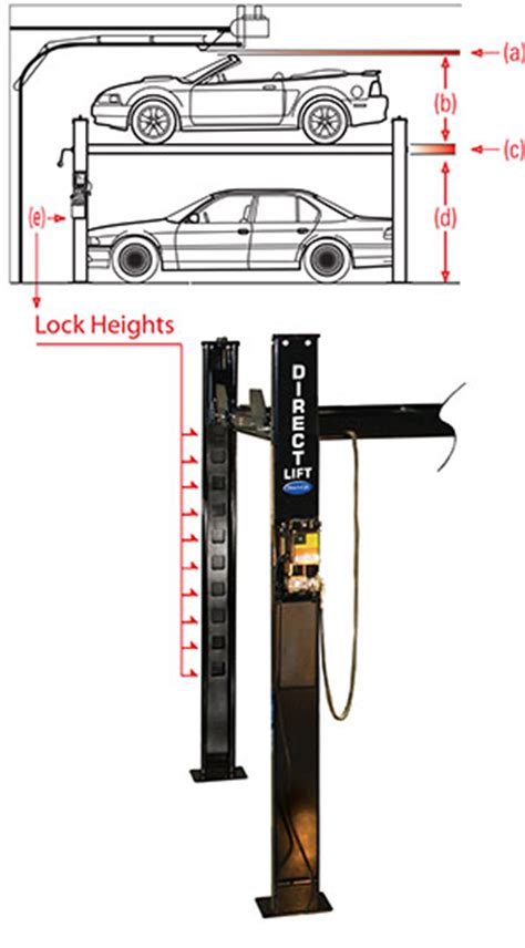 ceiling height for car lift direct lift ceiling height calculator