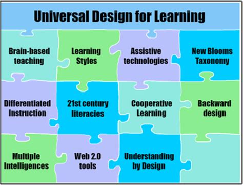 universal design principles and models books commitment to students student learning junior abq