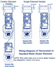 ge water heater thermostat wiring diagram images