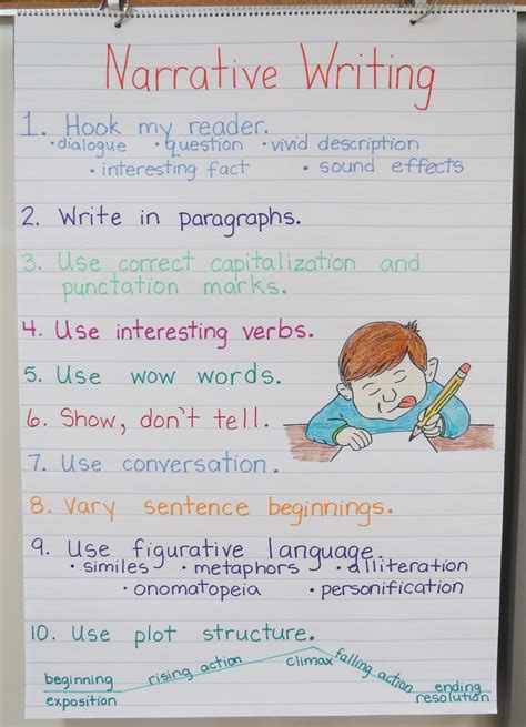 Things To Write A Narrative Essay About by Narrative Writing A Review 10 Things To Remember When Writing A Narrative Book Units