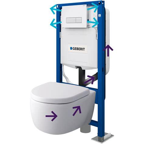 Sphinx Toilet 345 Rimfree by Geberit Duofresh En Sphinx 345 Rimfree Pakket Warmteservice