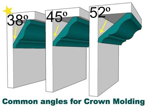 cutting crown molding angles for cabinets common angles for crown molding
