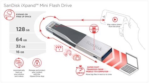 Original Ixpand Mini Flash Drive Sandisk Otg 32gb Lightning Usb 3 0 sandisk ixpand mini 16gb 32gb 64gb 128gb dual otg drive for iphone mfi certified