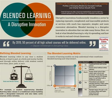 blended learning in 2 minutes and 38 seconds 1000 images about next education teaching