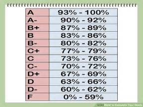 College Number Grade To Letter Grade How To Calculate Your Grade With Calculator Wikihow