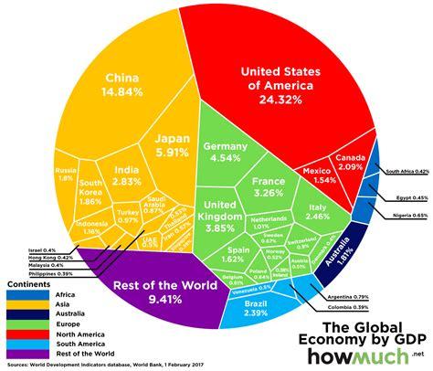economa mundo estados unidos y alemania dos gigantes las 10 mayores econom 237 as mundo en 2017 foro