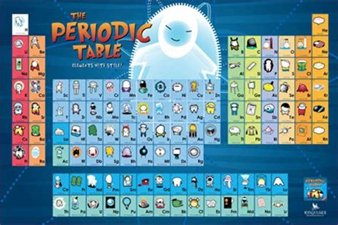 periodic table science book free periodic table poster from basher