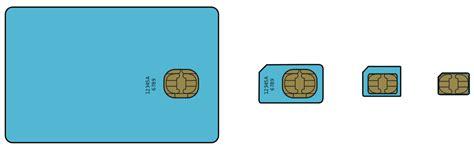 micro sim card template for samsung galaxy s4 sim karte mit schablone zuschneiden micro nano giga