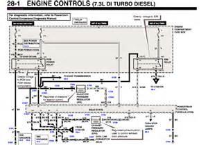ford 6 0 powerstroke wiring diagram 95 powerstroke fuel regulator valve 95 free engine image for user manual
