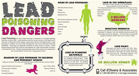 Lead Detox by 18 Best Heavy Metal Poisoning Images On Lead