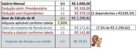 tabela desconto imposto de renda folha de pagamento tabela imposto de renda 2016 desconto folha de pagamento