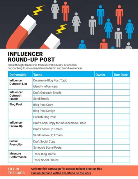 2 Simple To Implement Checklists To Use In Your Influencer Marketing Planning Influencer Marketing Template