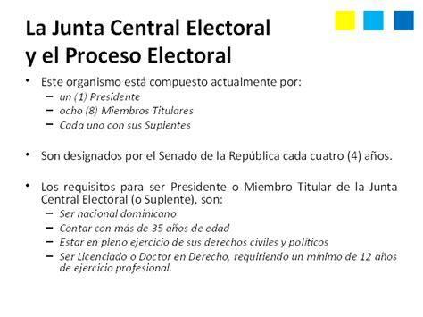 Cual Es El Modelo Curricular Dominicano El Derecho Electoral Dominicano Presentaci 243 N Powerpoint Monografias