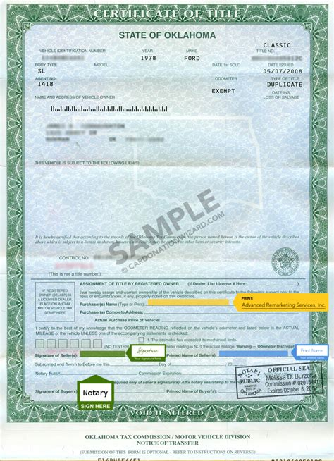 How To Transfer Car Title From Usa To Canada