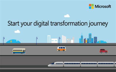 Mba Ms Digital Innovation by Microsoft Enterprise Disruption Innovation In Technology
