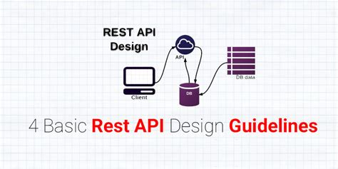 Api Design Guidelines Java | api design guidelines