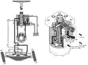 tcm forklift steering diagram tcm wiring diagram free