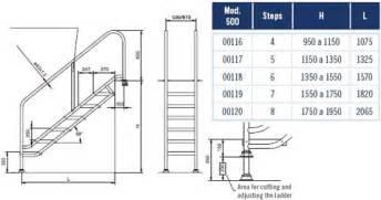 distance between steps on a ladder pictures to pin on