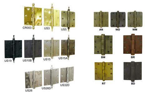 delta chagne bronze cabinet hardware deltana finish colors ushomeware com