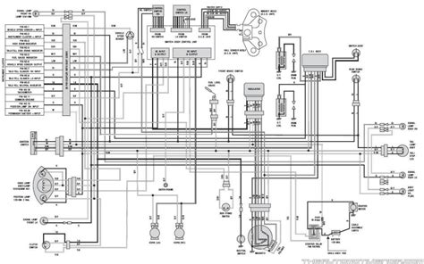 bajaj discover 125 wiring diagram pdf wiring diagrams